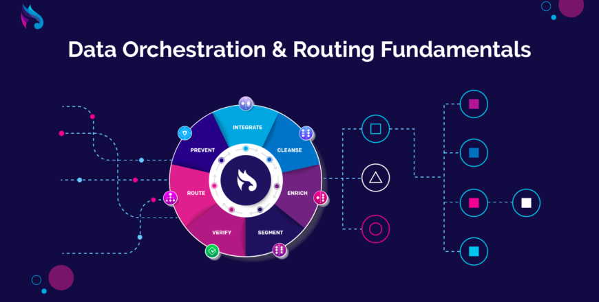 Data Orchestration and Routing Fundamentals